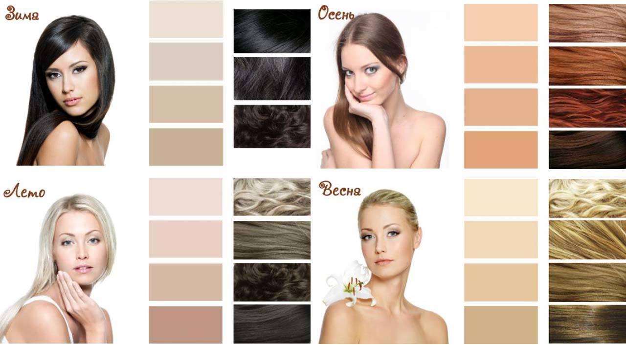 Какие бывают цвета кожи